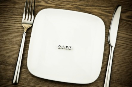 Bad diet plate, NOT empowered nutrition http://empowerednutrition.com